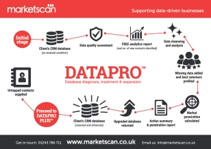 Marketscan flow chart print digital-01